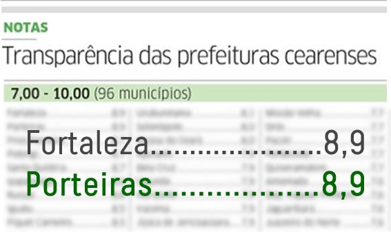 capa_PortalTransparencia